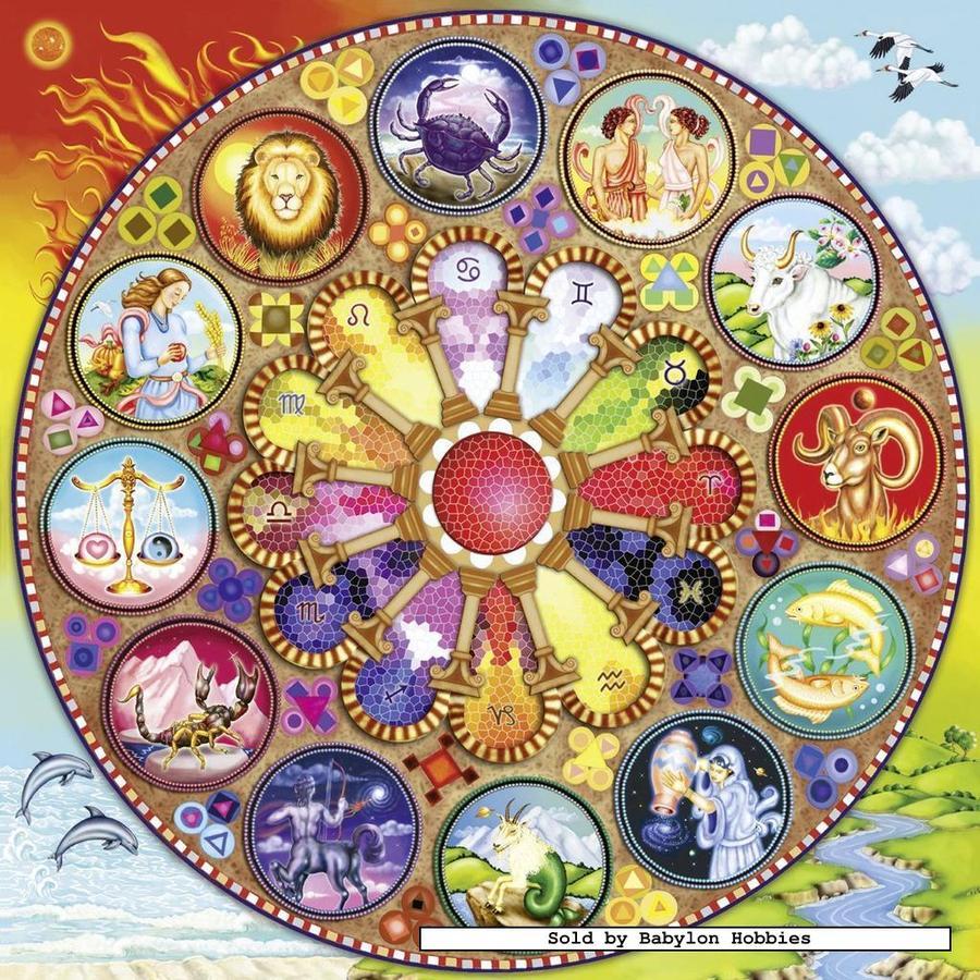 Астрологическая консультация по Натальной карте